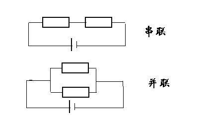 展开全部 1,串联电路: ①电流:i=i1=i2 ②电压:u=u1 u2  ③电阻:r=