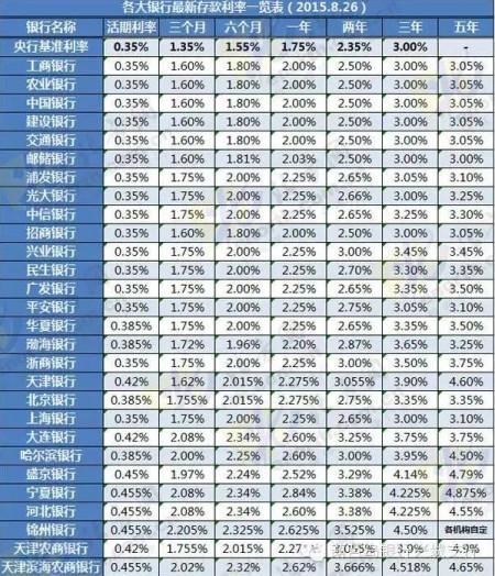 广东买房利率多少