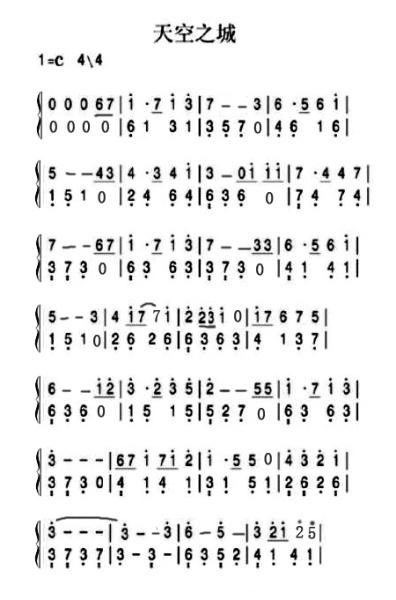 天空之城钢琴数字版简谱 最好自己打出来的!要快 紧急!