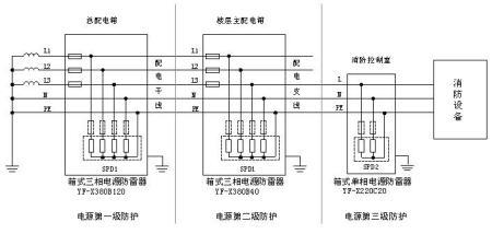 急求消防主机机柜的接线原理图?