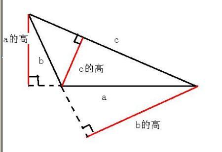 钝角三角形的三条高,怎么画说出谁是谁的高?