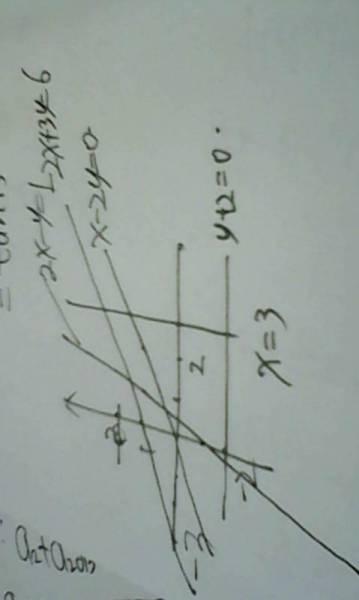 求直线怎么画