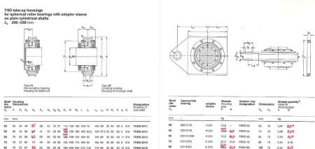 skf轴承22216ek 配什么型号 thd张紧轮轴承座