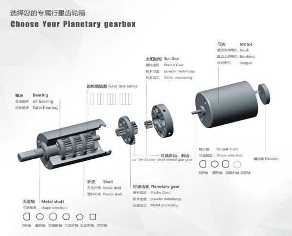 求单级圆柱直齿齿轮减速器的装配图和零件图(图1)