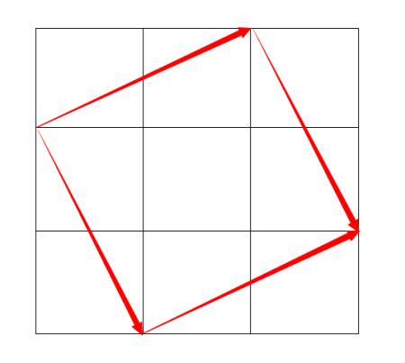 如何在3x3的正方形方格图中,连接4个点组成面积为5的正方形?图片