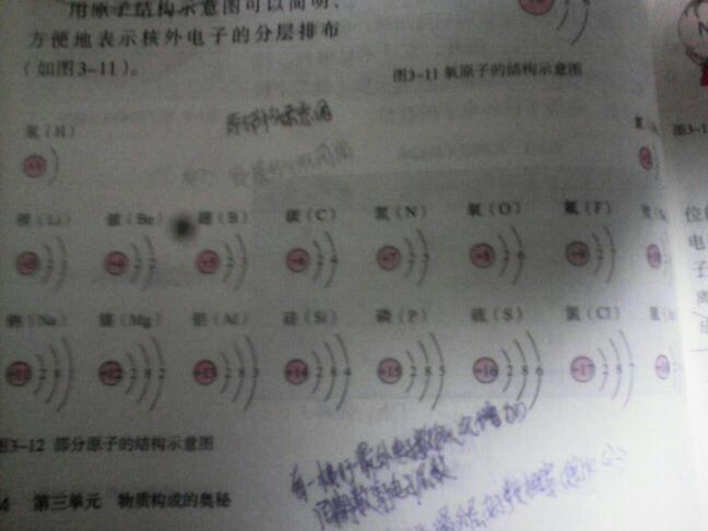 求化学的元素周期表1~18号的原子结构图