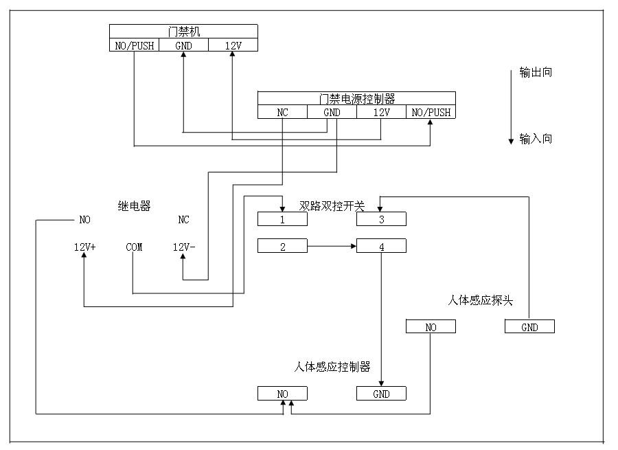 松下自动平移门(自动感应门)接线柱说明,如何与门禁连接