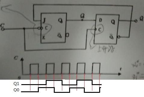 是根据输入信号的状态,得到输出状态,从而画出波形的 数字电路中jk