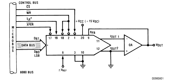dac0832输出转电压的运放电路图