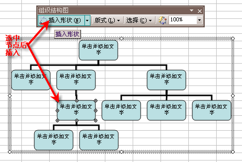 选中组织结构图后,会有个组织结构图的工具栏出现,可能贴在excel的