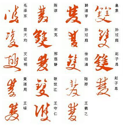 双 字繁体字 草书的写法如图(名家手迹19款,点击看大图)图片