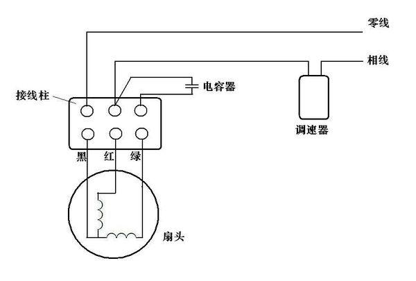 请问电风扇电容器接线接在电机引出的黑黄两根线上,进