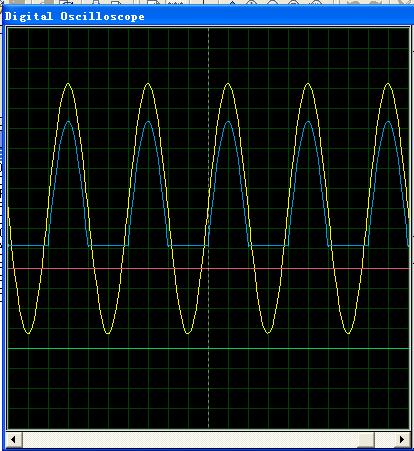 用proteus仿真半波整流电路,出来的波形怎么是全波呢