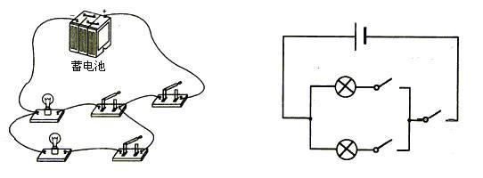 物理的并联电路图怎么连接(要有图的啊!