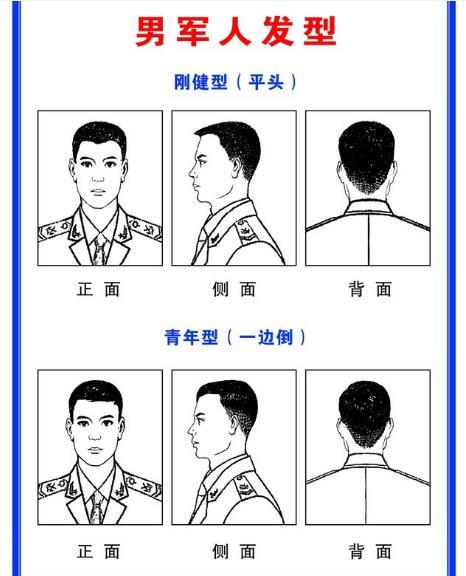 当兵的发型什么样算合格图片