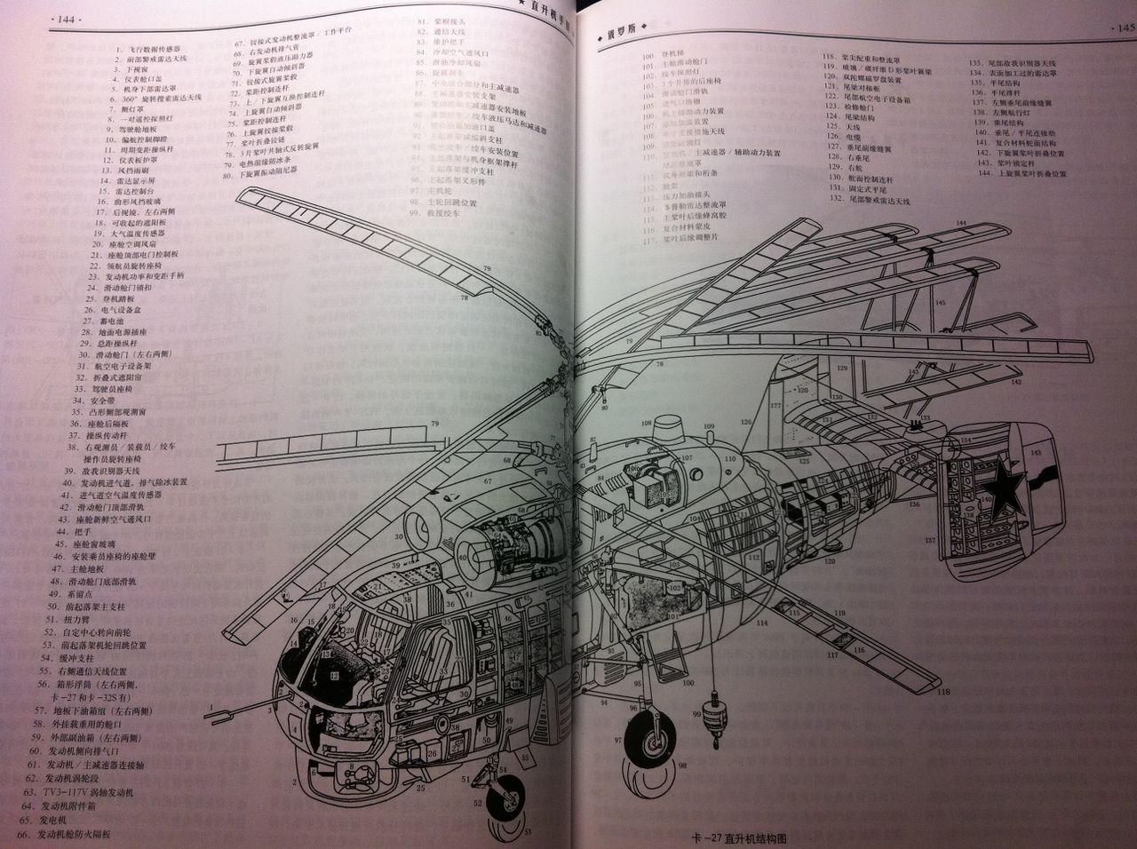请问共轴双桨直升机的原理和构造当然有图片是最好的