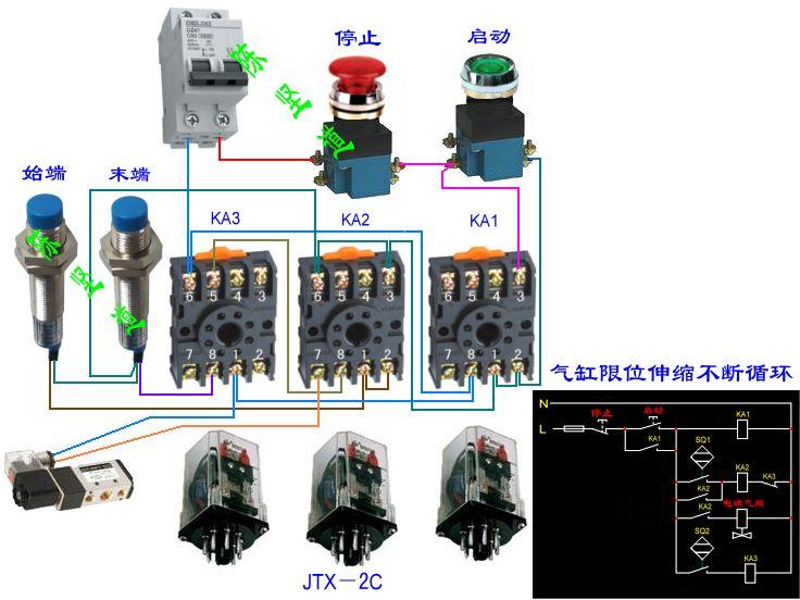 电磁阀用接近开关控制气缸来回运动怎么接线!