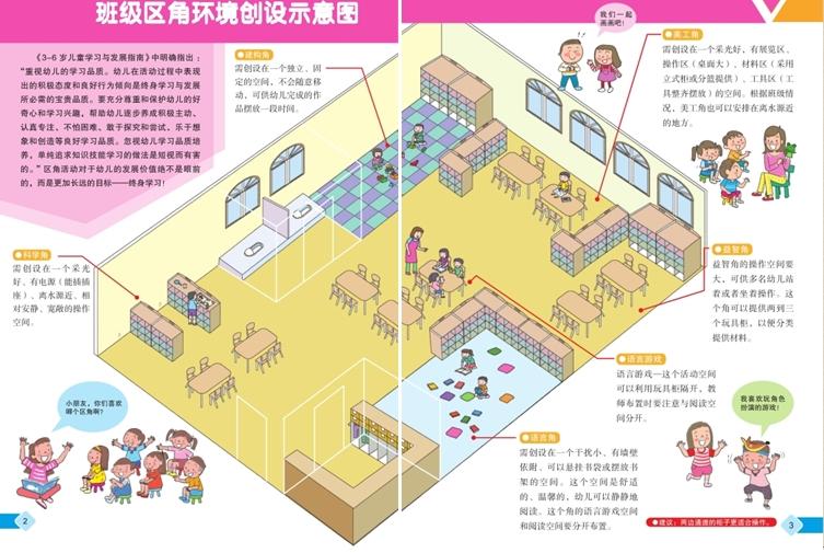 幼儿园科学区域布置方法有哪些 幼儿园科学区角包括哪些