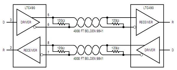 求全双工rs485电路,8脚的芯片怎么控制,如sp3077,ltc490,sn75179等等