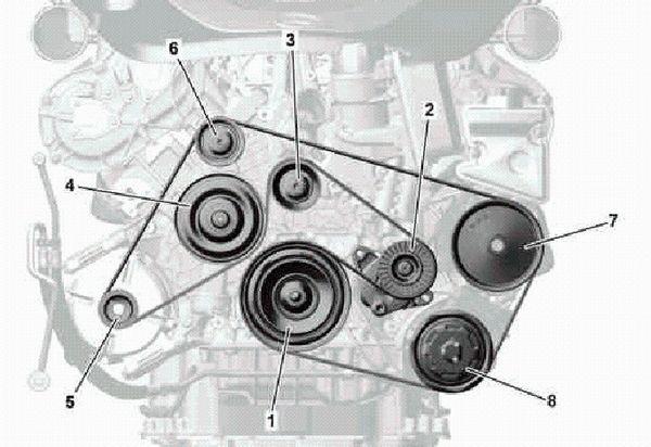 蒙迪欧致胜的发动机皮带安装图解法图片