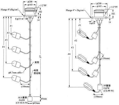 水位开关原理_电缆浮球液位开关的结构原理