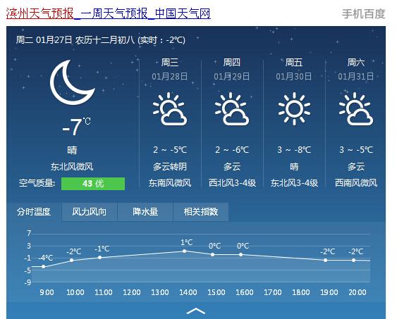 滨州近半个月天气预报15天+