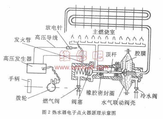电路 电路图 电子 原理图 526_384