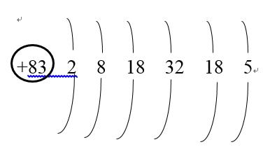 原子结构示意图