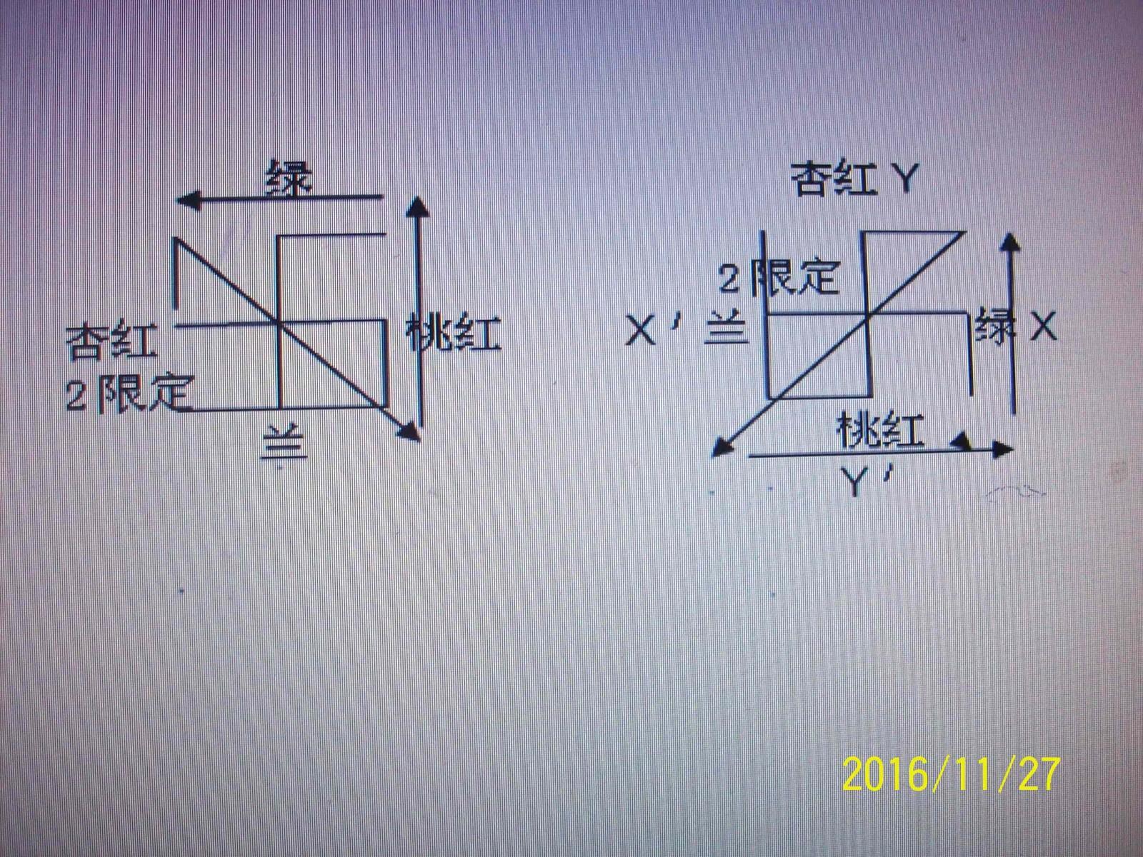 三阶魔方顶层十字架拼完怎么办 不要什么小鱼的公式的