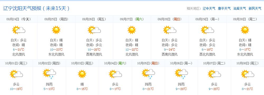 沈阳+上海天气预报一周天气预报15天+