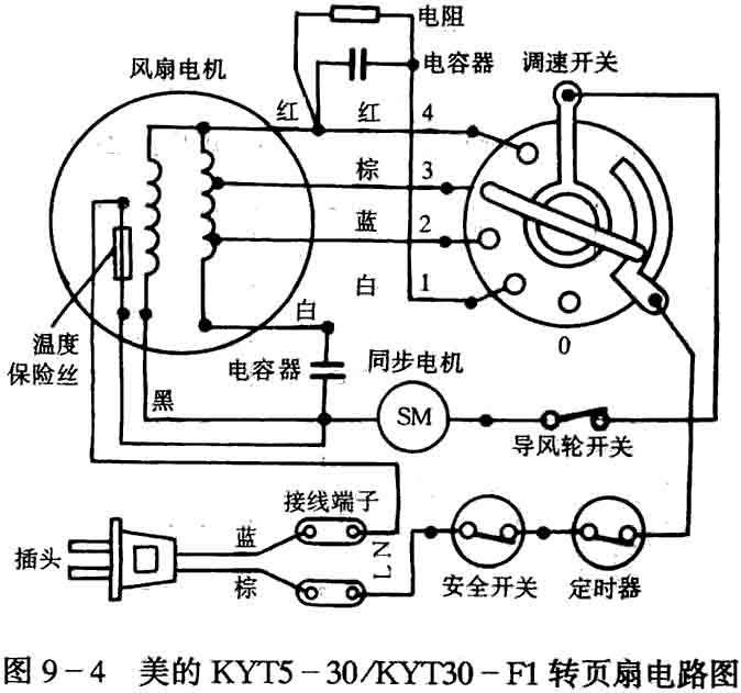 家用单相电容台扇的电路图连接情况