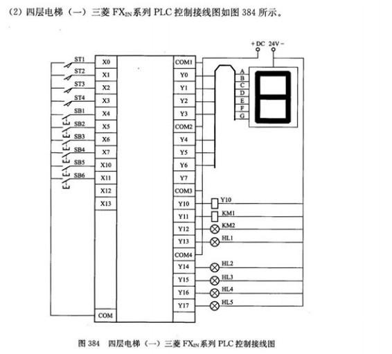 急求用西门子s7-200做四层电梯的i/o分配表,外部接线图,梯形图和指令