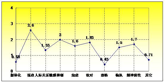 电路 电路图 电子 原理图 555_278