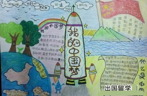 我的中国梦手抄报内容,有关科技方面的