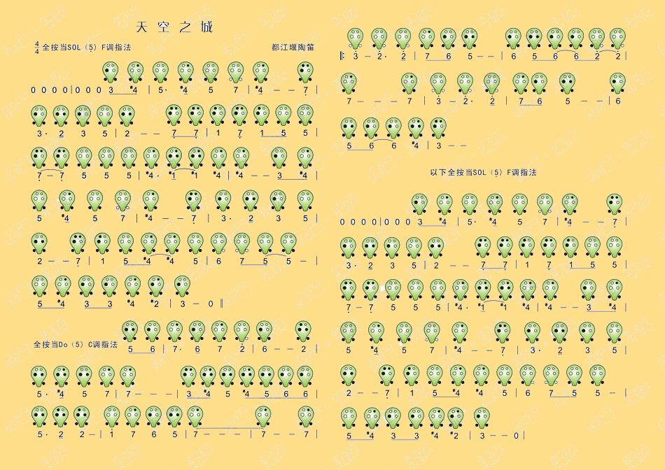求一幅 天空之城 的6孔陶笛简谱,要全按作是低音5的,最好是有这个的!