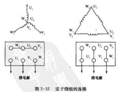 如何确认三相电动机是何种接线方法