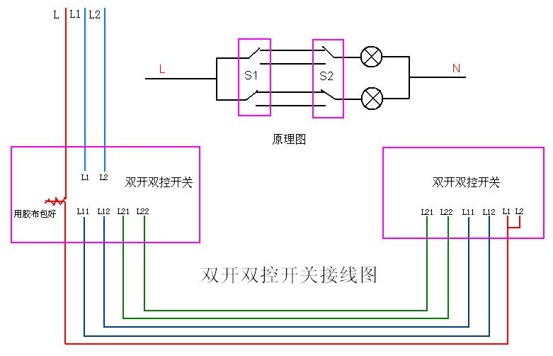 需要买两个双开双控开关.开关中间的5芯线可以用浴霸线代替.