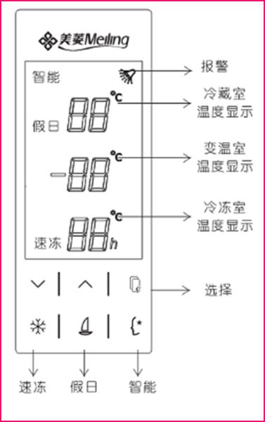 美菱bcd- 242he3b怎么调节温度?我调了半天,冰箱显示