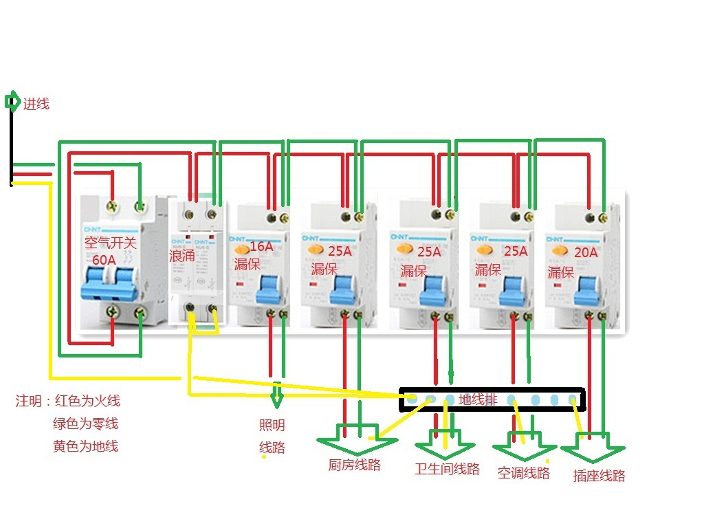 家庭用配电箱这样接线对不对,还有就是插座线路和空调