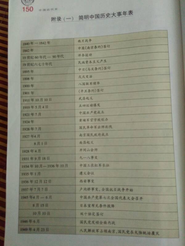 求拍一张八年级上册的《中国历史大事年表》,历史书上图片