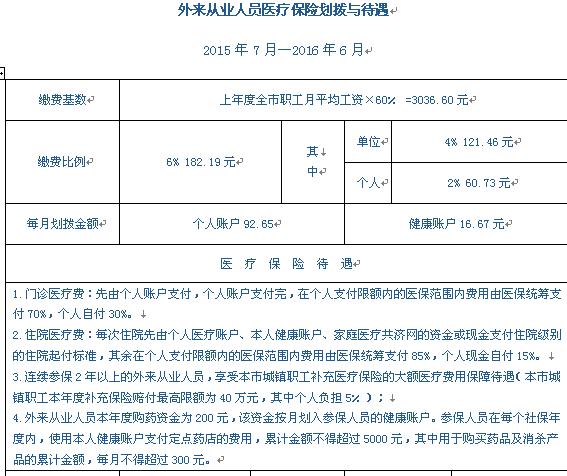 个人医疗保险怎么算 上海医疗保险余额怎么算