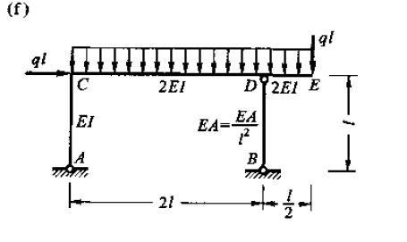 一道结构力学图乘法的问题