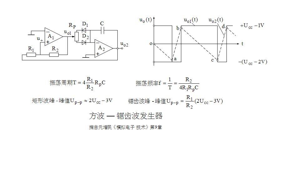 典型参数: 运放两片741,电阻r1=10k,r2=15k,r=15k,电容c=100n,方波