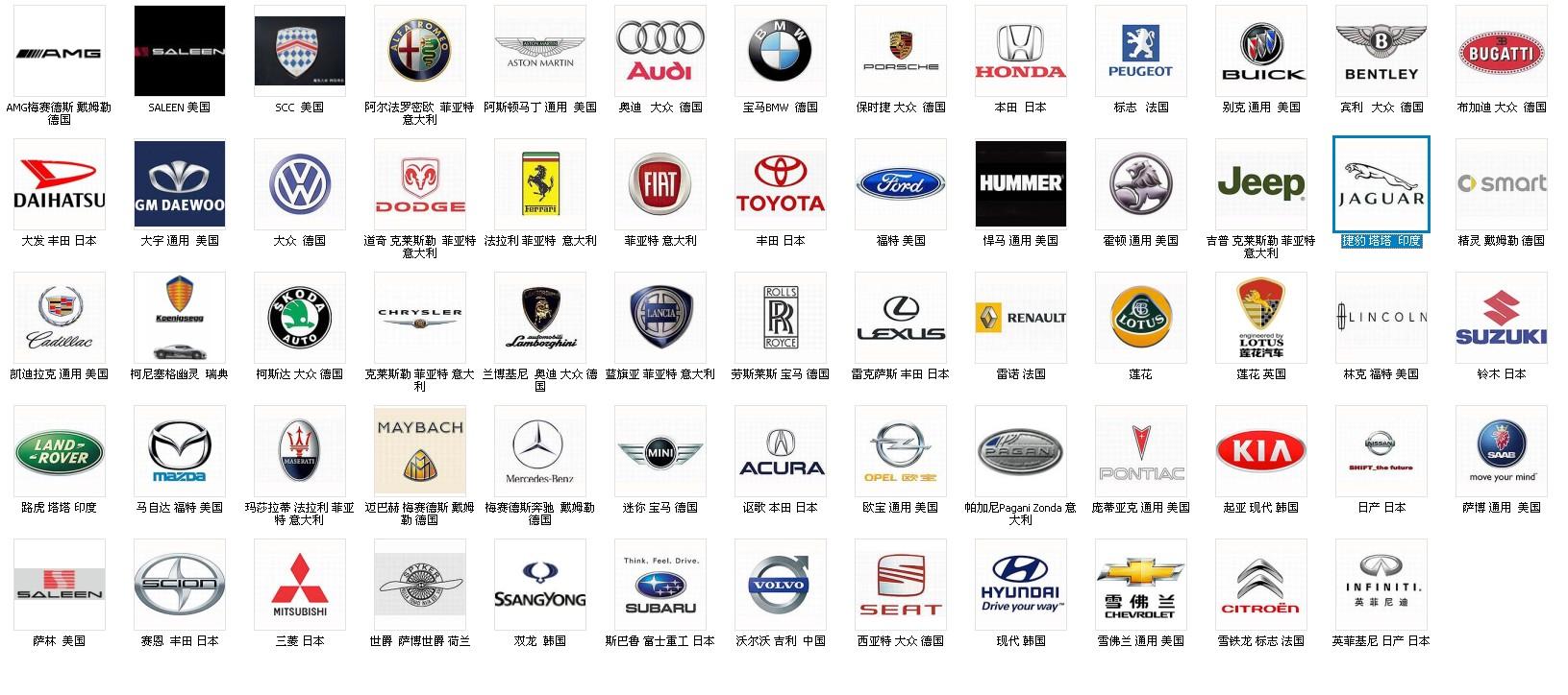 比如太平洋汽车网  第一车网   车168  等网站都有你想要的汽车标志图片