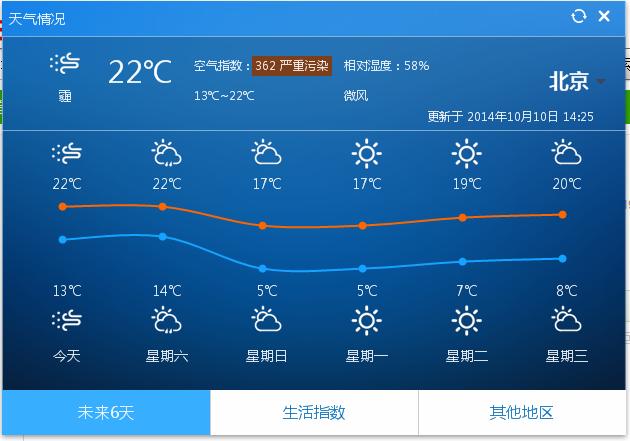 北京,我在人生日历上查询天气预报,看到的都是基本有雾霾的,你看看