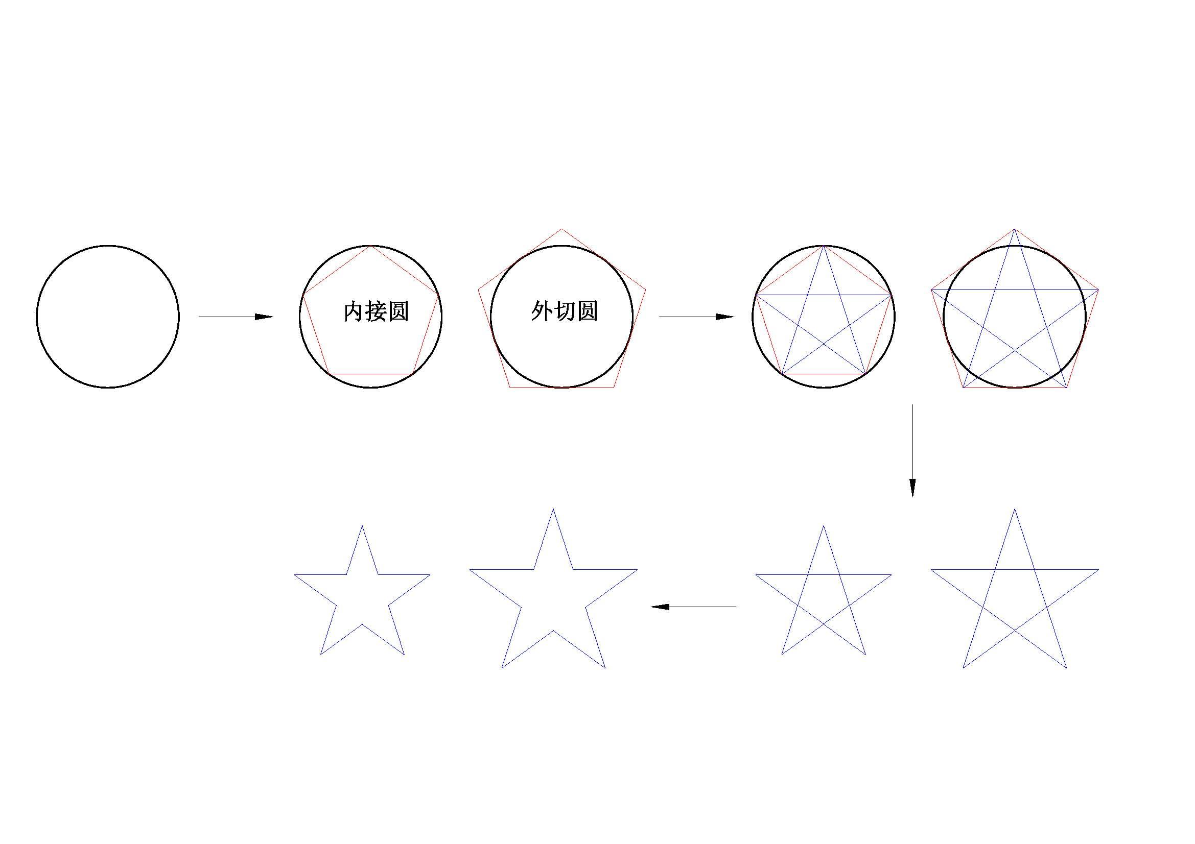 在cad中画五角星的具体步骤是怎样的?