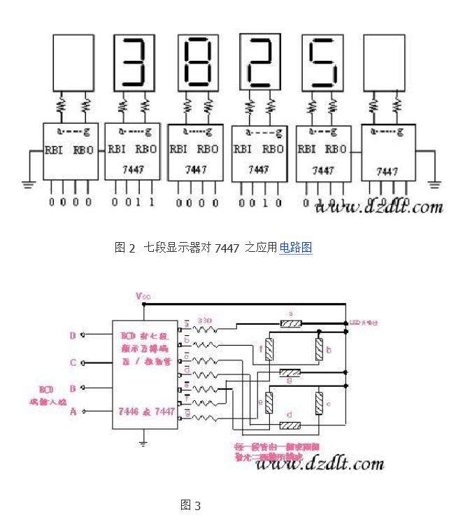 7447 必须使用共阳极七段显示器,图1为7447集成电路译码器之引脚图与