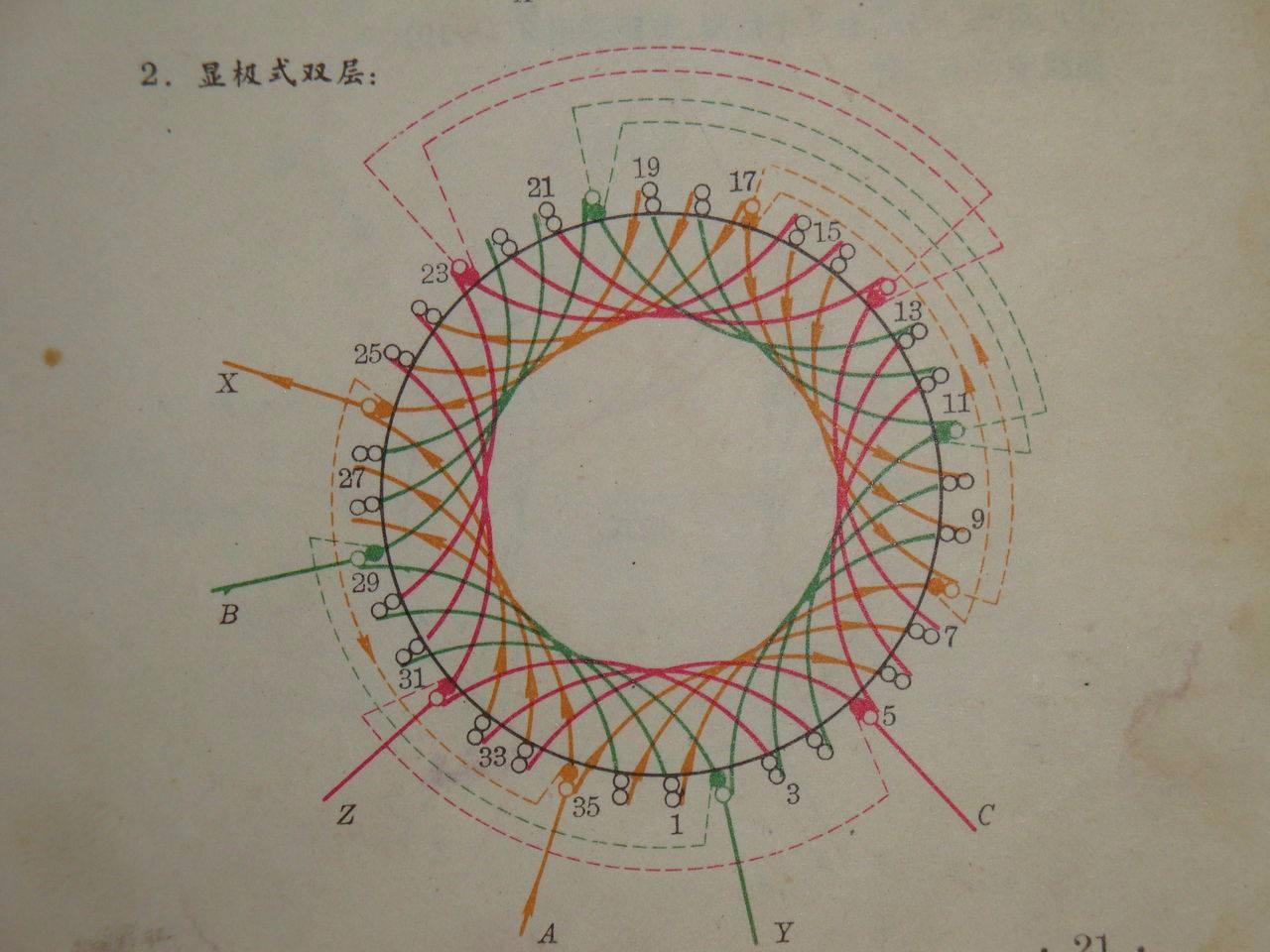 36槽4极双层叠式接线图