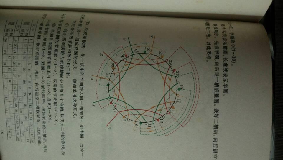 36槽4一6极电机接线图