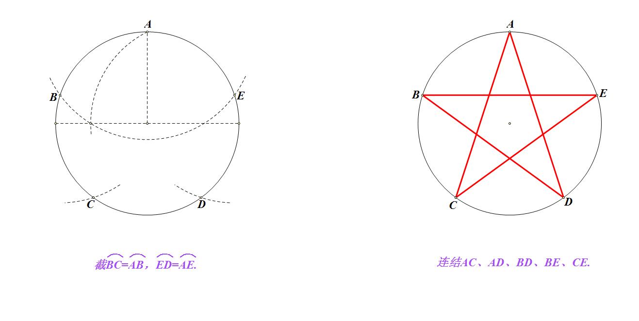 怎么样尺规作图画正五角星的图片